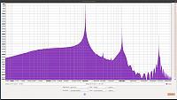 Digital Limiter Quality Test-limiter-test-edit-1_toneboosters-barricade-auto-clean_take_1.jpg