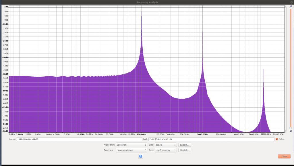Digital Limiter Quality Test - Gearslutz