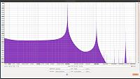 Digital Limiter Quality Test-avid-maxim.jpg