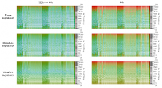 Evaluating AD/DA loops by means of Audio Diffmaker-352vs44_full.png