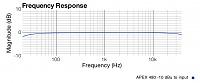 Anybody mod the Apex 480?-apex-480-elect.-resp-.jpg