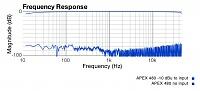 Anybody mod the Apex 480?-apex-480-noise.jpg