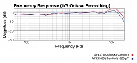 Anybody mod the Apex 480?-apex-acoustic-eq.jpg