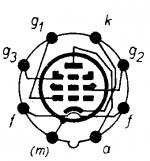 Gyraf G7-368_1.png
