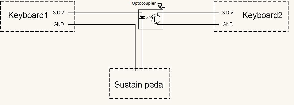 keyboard sustain pedal wiring diagram wiring diagrams keyboard sustain pedal wiring diagram digital