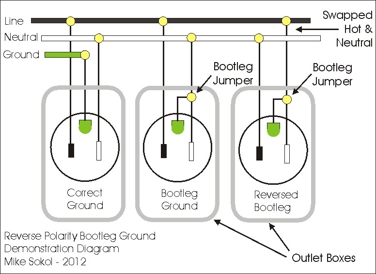 wiring electrical schematic polarity gearslutz pro audio community - view single post - mains electric question