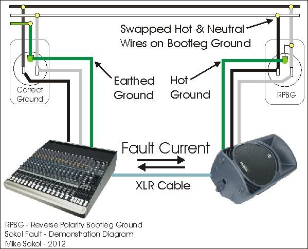 Xlr Plug Wiring Diagram – The Wiring Diagram – readingrat.net