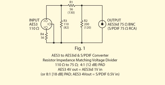 343595d1367787741 need help aes xlr balanced aes rca unbalanced xlr_rca_1 digi 002 mixer (not rack version) PCI Express Wiring-Diagram at crackthecode.co