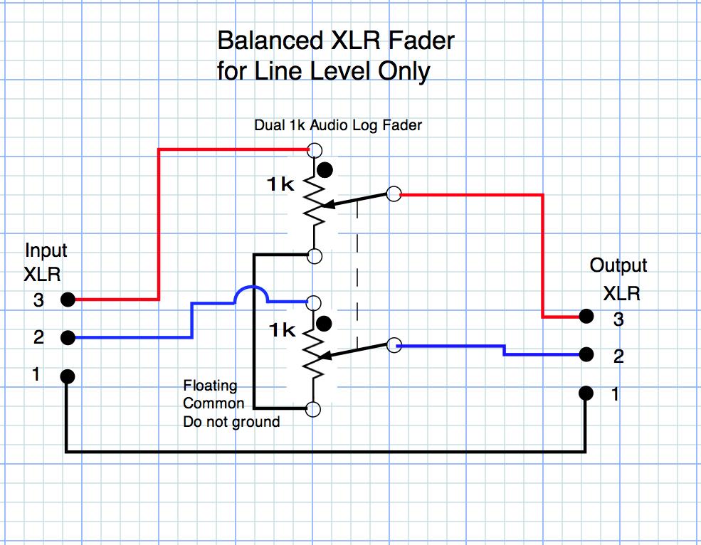 Building Line Level I/O fader box - Gearz on