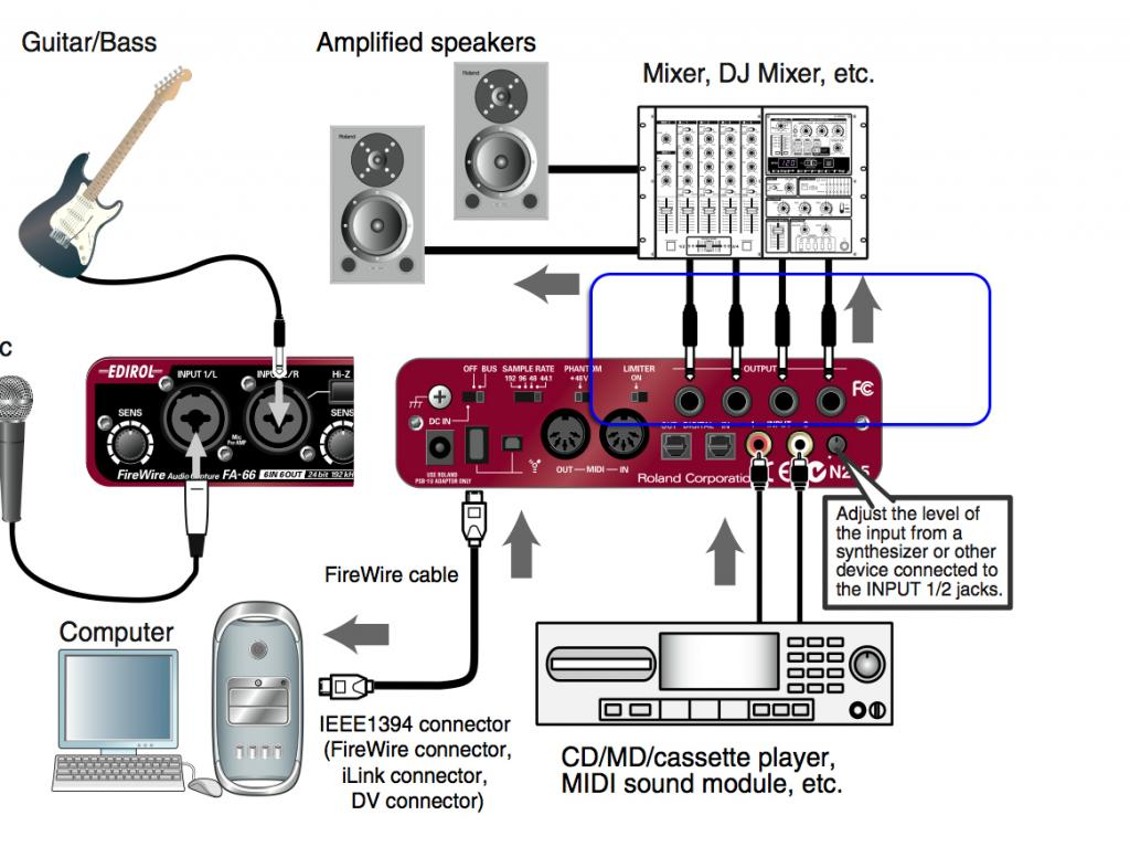 Audio Interface To Reel