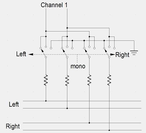 Pan potentiometrs on pive summing box - Gearslutz