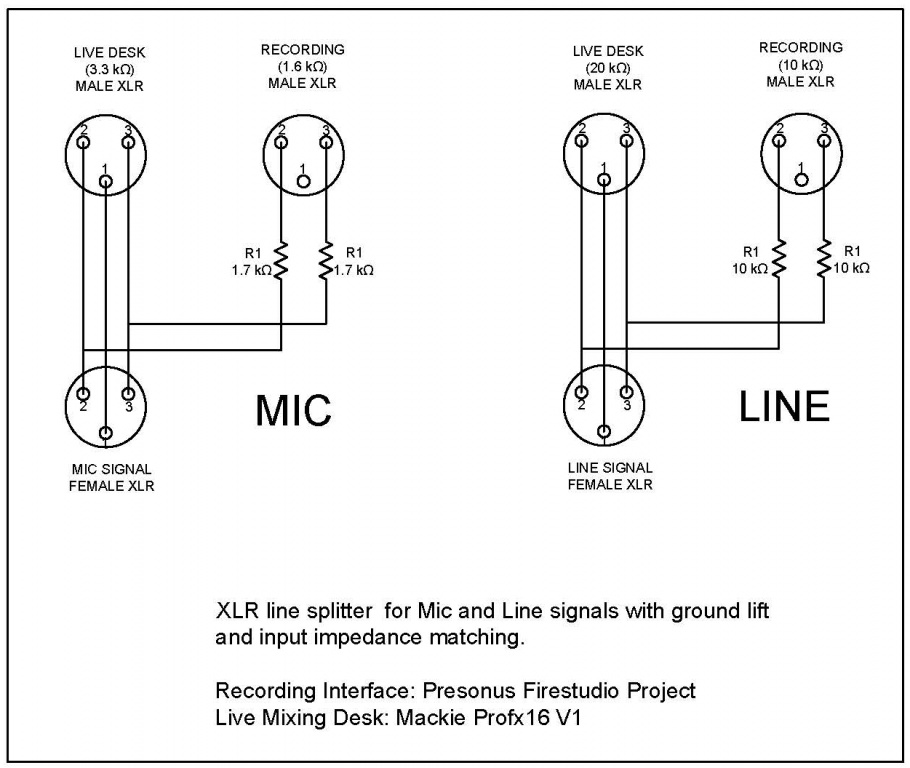 xlr to 1 4 wiring diagram xlr image wiring diagram xlr to trs wiring xlr auto wiring diagram schematic on xlr to 1 4 wiring diagram