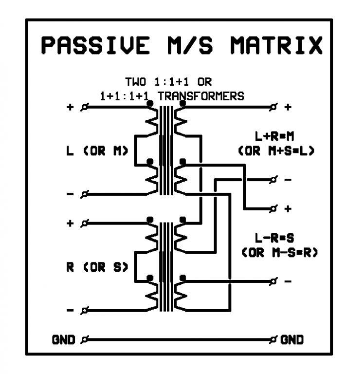 mid-side processor