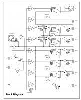 Re-amp box - Splitter-radial-jd7.jpg