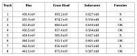 How to increase voltage in erase-head? (Otari MX7800)-screenshot_2021-06-11-erase-head-pdf-2-.png