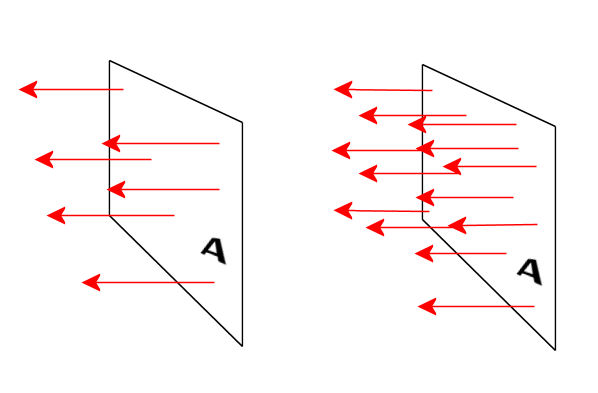 magnetic flux density - photo #3