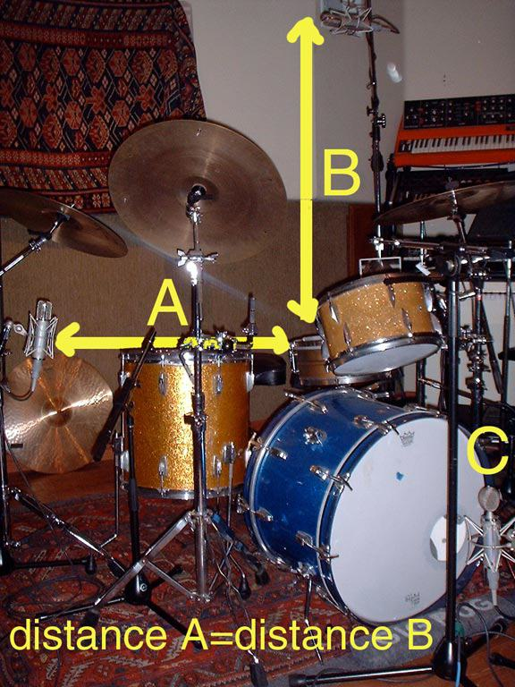 glyn johns method for drums gearslutz pro audio community. Black Bedroom Furniture Sets. Home Design Ideas