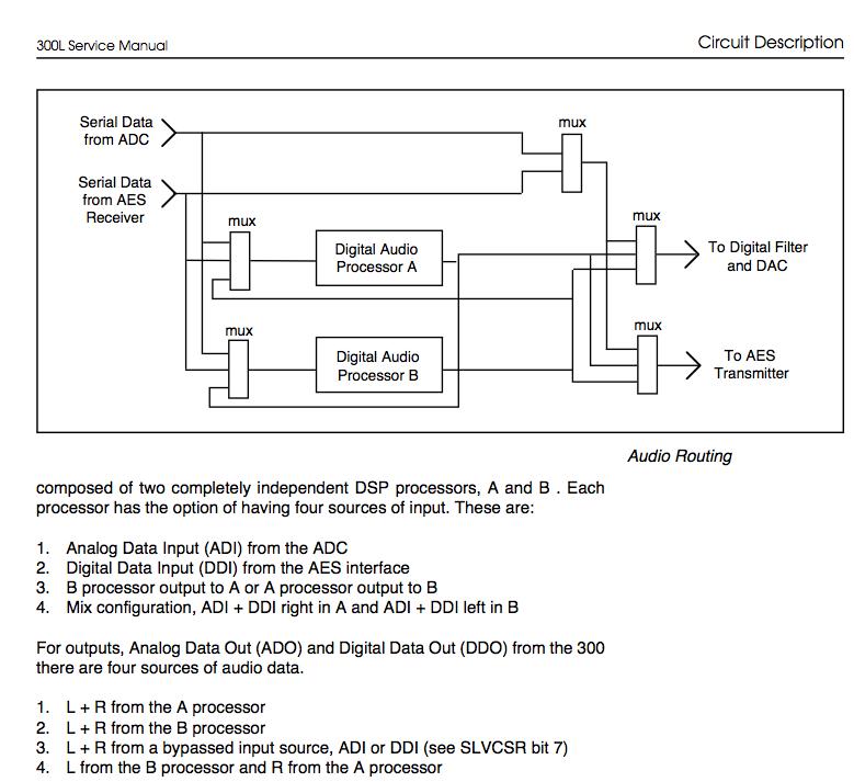 lexicon 300 gearslutz pro audio community rh gearslutz com lexicon 224 xl service manual lexicon mx400 service manual