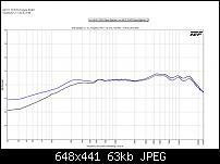 New capsule in the AR51?-tk67d-vs-tk51d-figure-8.jpg