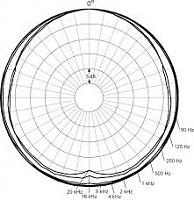 DPA 2006 twin diaphragm design: not sure I get this-4060.jpeg