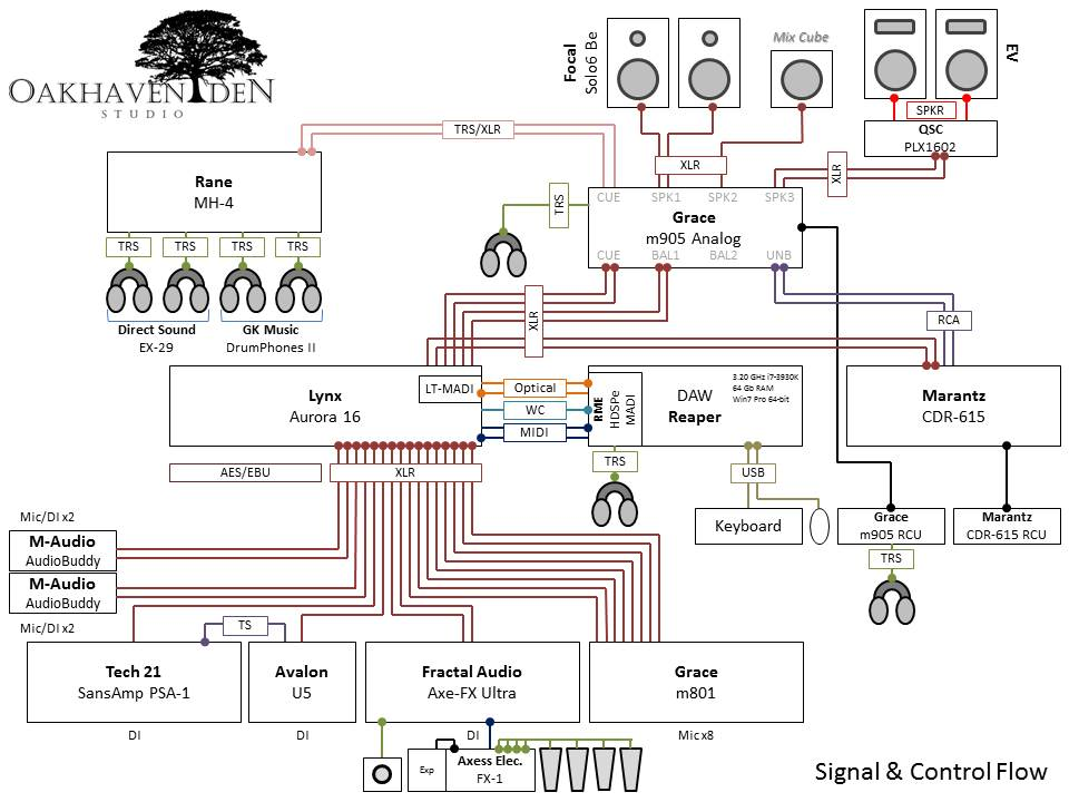 hdtv direct tv wiring diagram