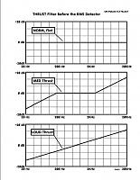 API Stereo Bus Compressor-thrust.jpg