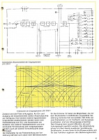 Vintage console philips ldc 15-p27.jpg