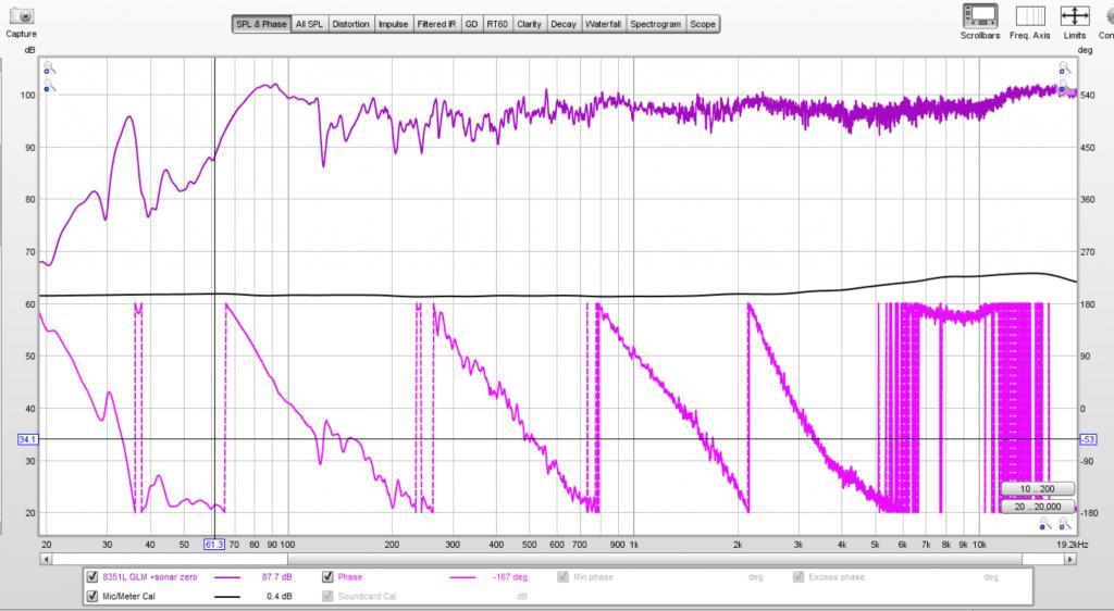 Icepower 125asx2 Schematic
