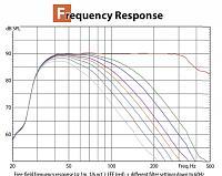 Wow!  Eve Audio TS108 Sub!-7bdb4e3c-5d6e-4063-be7c-669300aa498d.jpeg