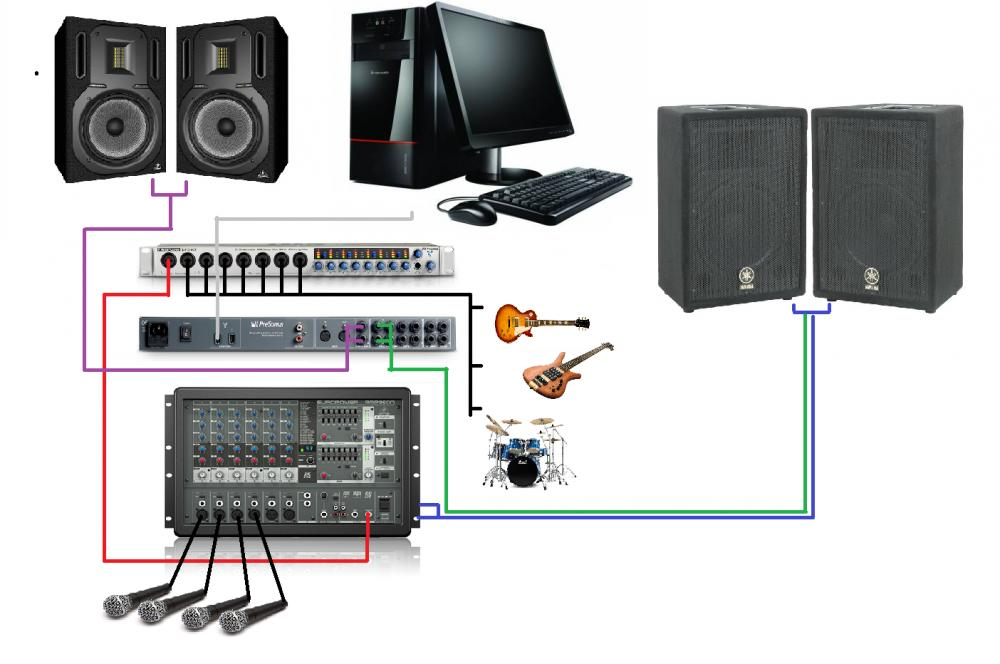 powered mixer wiring diagrams pa    mixer    interface hookup gearslutz pro audio community  pa    mixer    interface hookup gearslutz pro audio community