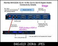 Behringer P16I & P16M review......-mmx32ds-setup.jpg