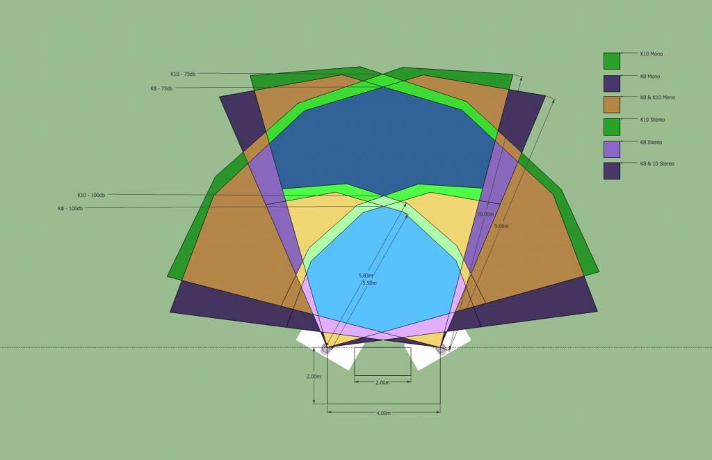 Scale Diagrams For Dispersion  Trow  Qsc K8  U0026 K10