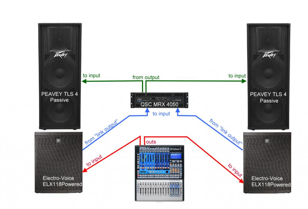 simple pa system setup diagram simple circuit and schematic wiring diagrams for you stored