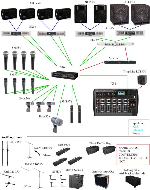 E Ebfb C F B E together with Lin Stagesourcl M D further Rs Pa Back likewise Img moreover Xls Drivecore Original. on live sound pa system setup diagram