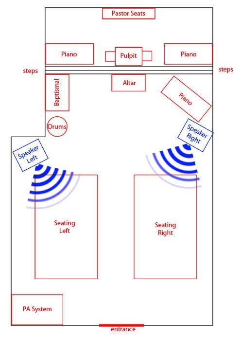 Setup Church Speakers Schematic Inside Gearslutz Pro