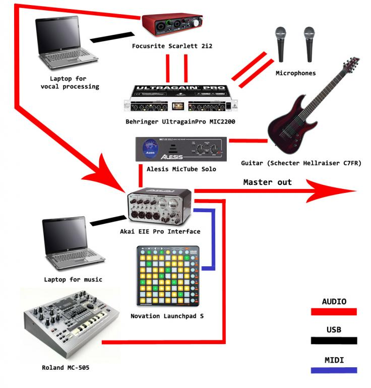 basic home recording studio setup diagram home recording