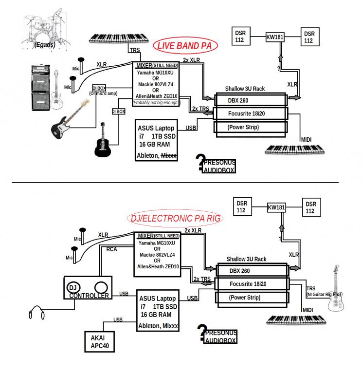 Evaluate My Signal Chain  Diagram  Mixer  Interface