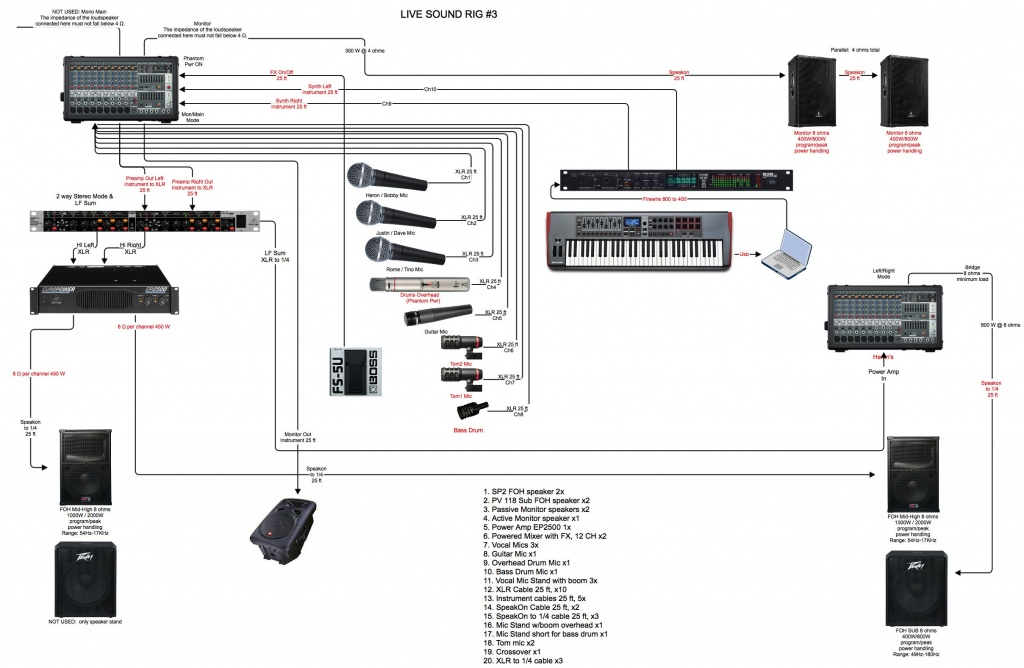 404590d1403722849 critque my proposed live sound set up 2 a stage_sound_rig_3 7 live sound setup diagram preview wiring diagram \u2022