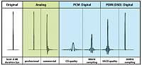 kv2 audio ES+EX2.2-pulse-response-ana-digi-en-n-1-.jpg