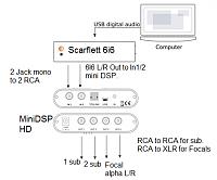 Connect Minidsp HD to Scarlett 6i6-minidsp_2x4_hd_diagram.png