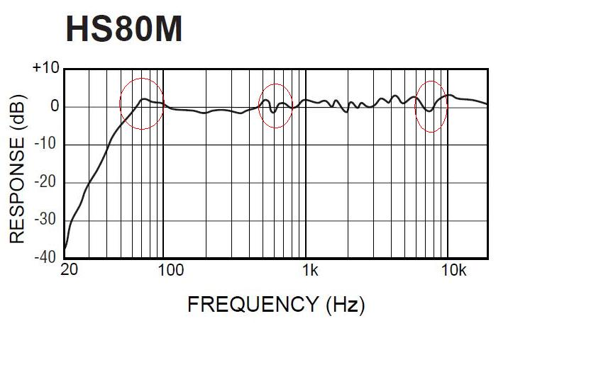 If you had to choose yamaha hs80m or msp7 page 3 for Yamaha hs80 vs hs8