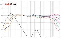 Interesting Testing on Adam S2A,KRK, Dynaudio, JBL & Genelec-adam-s2a-frequency-response.jpg