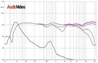Interesting Testing on Adam S2A,KRK, Dynaudio, JBL & Genelec-krk-vxt8-frequency-response.jpg