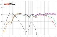 Interesting Testing on Adam S2A,KRK, Dynaudio, JBL & Genelec-dynaudio-mc15.jpg