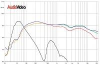 Interesting Testing on Adam S2A,KRK, Dynaudio, JBL & Genelec-genelec-1030a.jpg