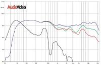 Interesting Testing on Adam S2A,KRK, Dynaudio, JBL & Genelec-equator-q10.jpg