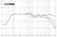 Interesting Testing on Adam S2A,KRK, Dynaudio, JBL & Genelec-atc-scm10-2.jpg