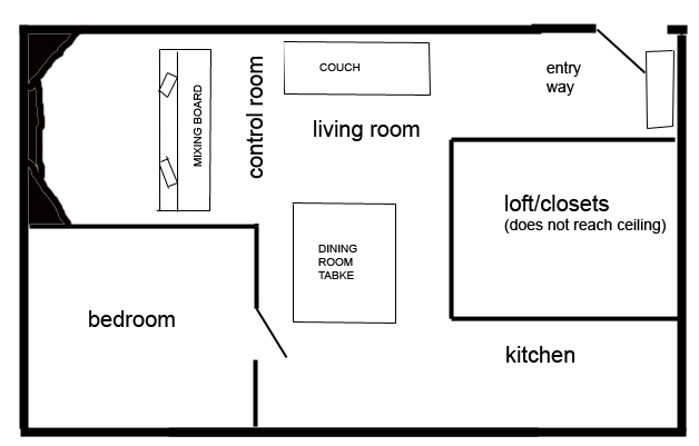 How To Acoustically Treat A Small Room