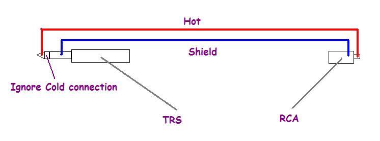 https://www.gearslutz.com/board/attachments/low-end-theory/246550d1311677519-balanced-out-gt-unbalanced-bal-unbal.jpg