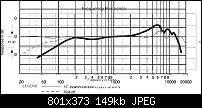 LDC voiced like 57-sm57vat4040.jpg